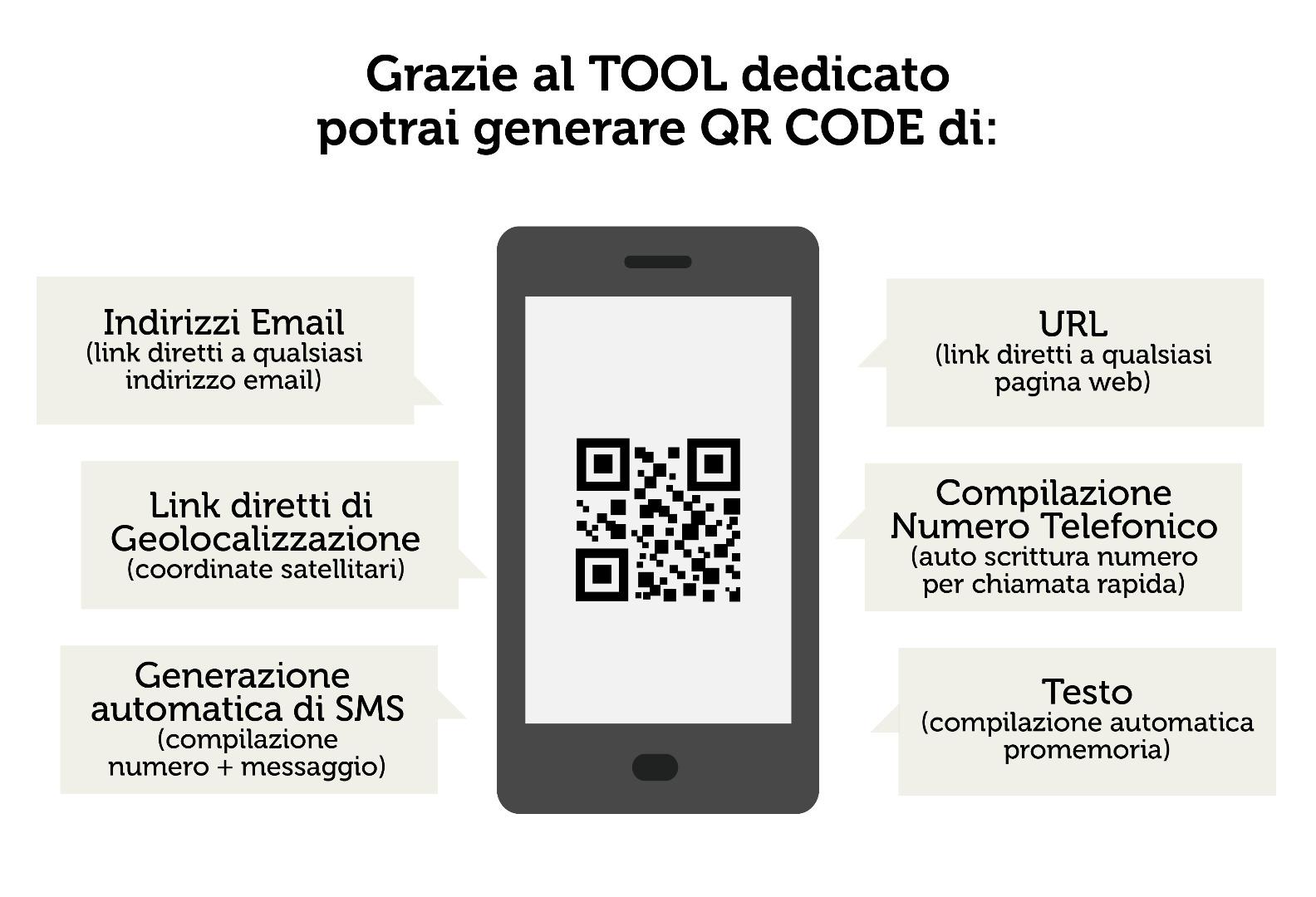 generazione Qr code illimitati online